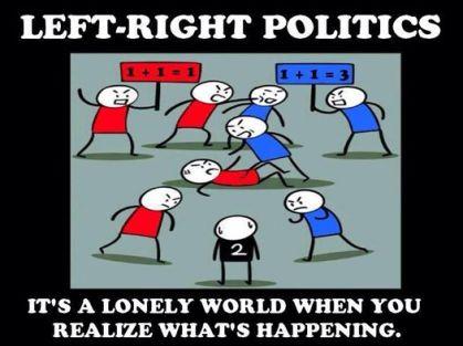 Lewica i prawica, obie są złem.